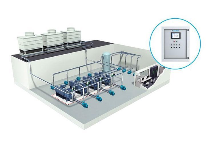 Інтелектуальній засіб керування холодильною машиною iCM intelligent Chiller Manager для парку холодильних машин