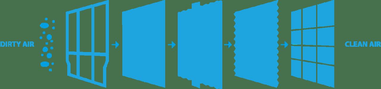 Технологія Streamer