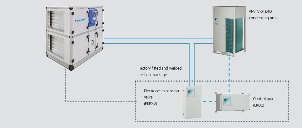 Комплектна система підготовки свіжого повітря Daikin Fresh Air